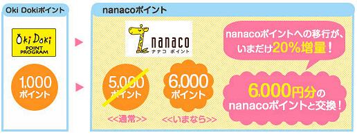 JCBのnanacoポイント交換レートアップキャンペーン